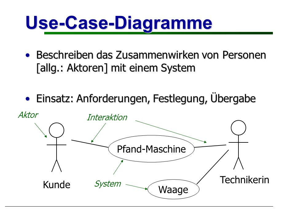 Use-Case-DiagrammeBeschreiben das Zusammenwirken von Personen [allg.: Aktoren] mit einem System. Einsatz: Anforderungen, Festlegung, Übergabe.